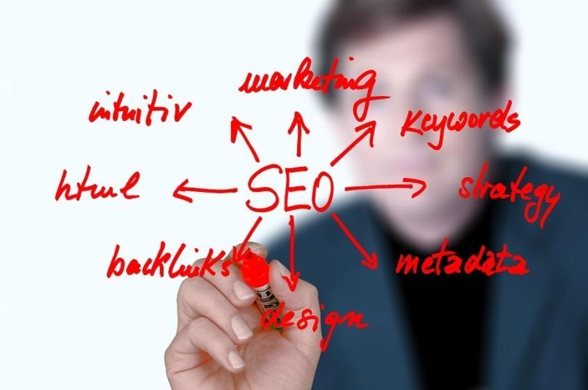 Terms related to Search Engine Optimization written in red marker.